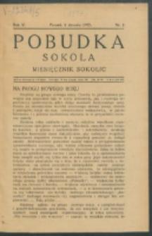 Pobudka Sokola : organ Dzielnicy Wielkopolskiej Związku Towarzystw Gimn. Sokół : miesięcznik Sokolic. R. 5, Nr 1 (1937)