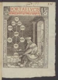 Portae Lvcis : Hec est porta Tetragra[m]maton iusti intrabu[n]t p[er] eam / [Paulu[m] Riciu[m] de hebraico idiomate latino donatu[m] eloquio].