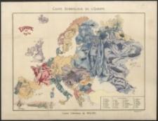 Carte symbolique de Europe : Europe in 1914