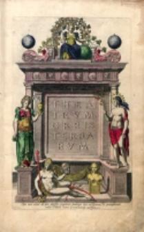 Theatrum Orbis Terrarum [...]