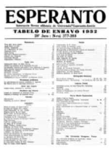 Esperanto : revuo internacia : oficiala organo de Universala Esperanto Asocio. Jaro 28 (1932). Tabelo de enhavo