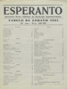 Esperanto : revuo internacia : oficiala organo de Universala Esperanto Asocio. Jaro 29 (1933). Tabelo de enhavo
