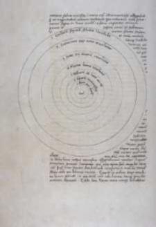 De revolutionibus autograf : około 1520-1541 / Mikołaj Kopernik.